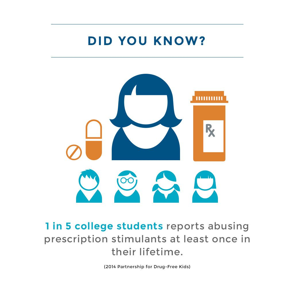 1 in 5 college students reports abusing prescription stimulants