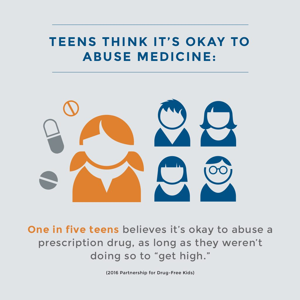 1 in 5 teens believes it's okay to abuse a prescription drug